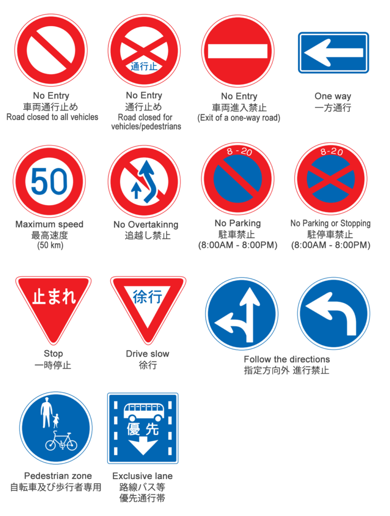 Basic road signs in Japan