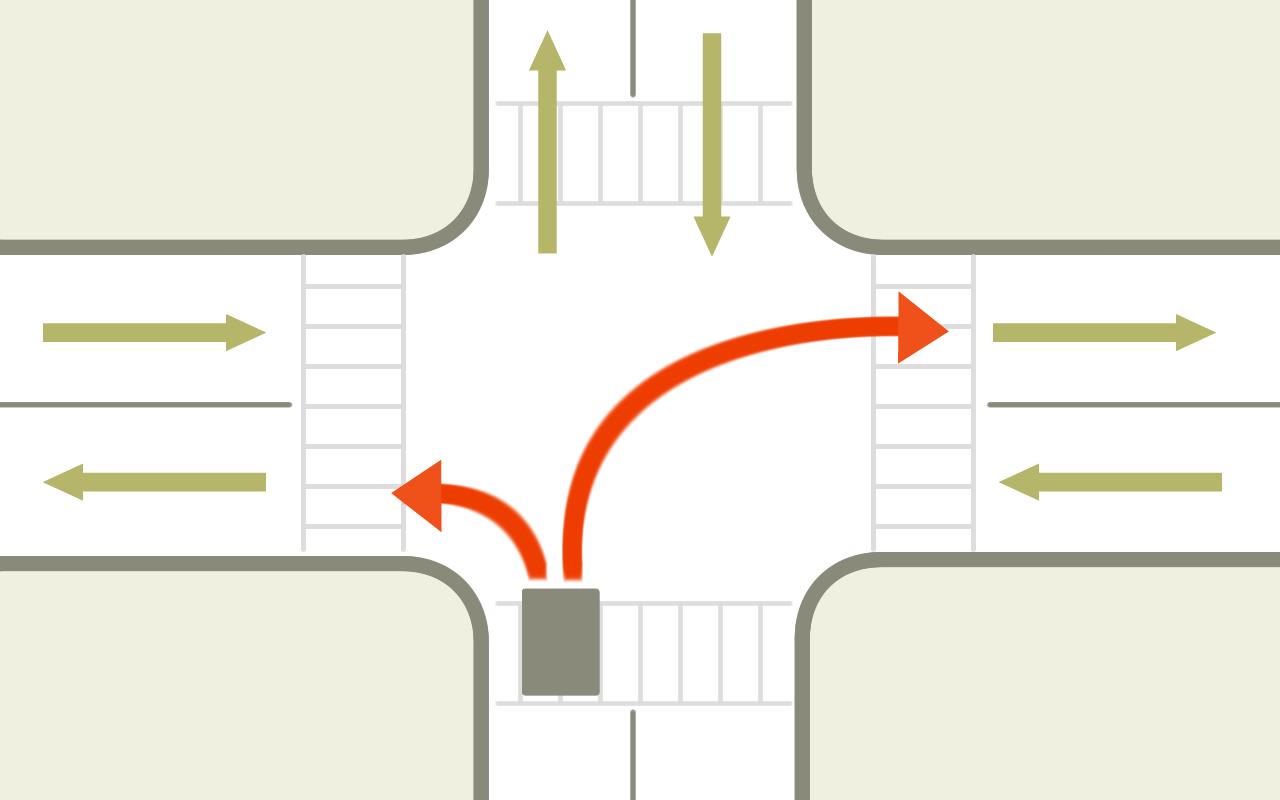 交差点での右左折