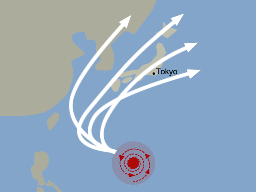Typhoon route examples